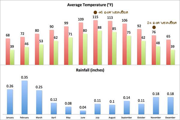 DV climate.jpg